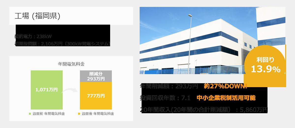 工場(福岡)